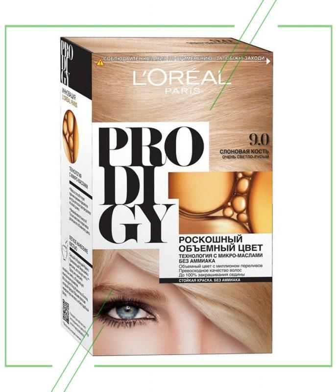 L'Oreal Prodigy_result